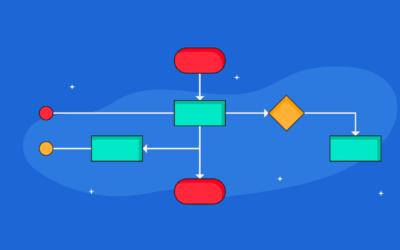 Azure Bot Service ile Microsoft Teams İçerisinde İş Akışı Geliştirme